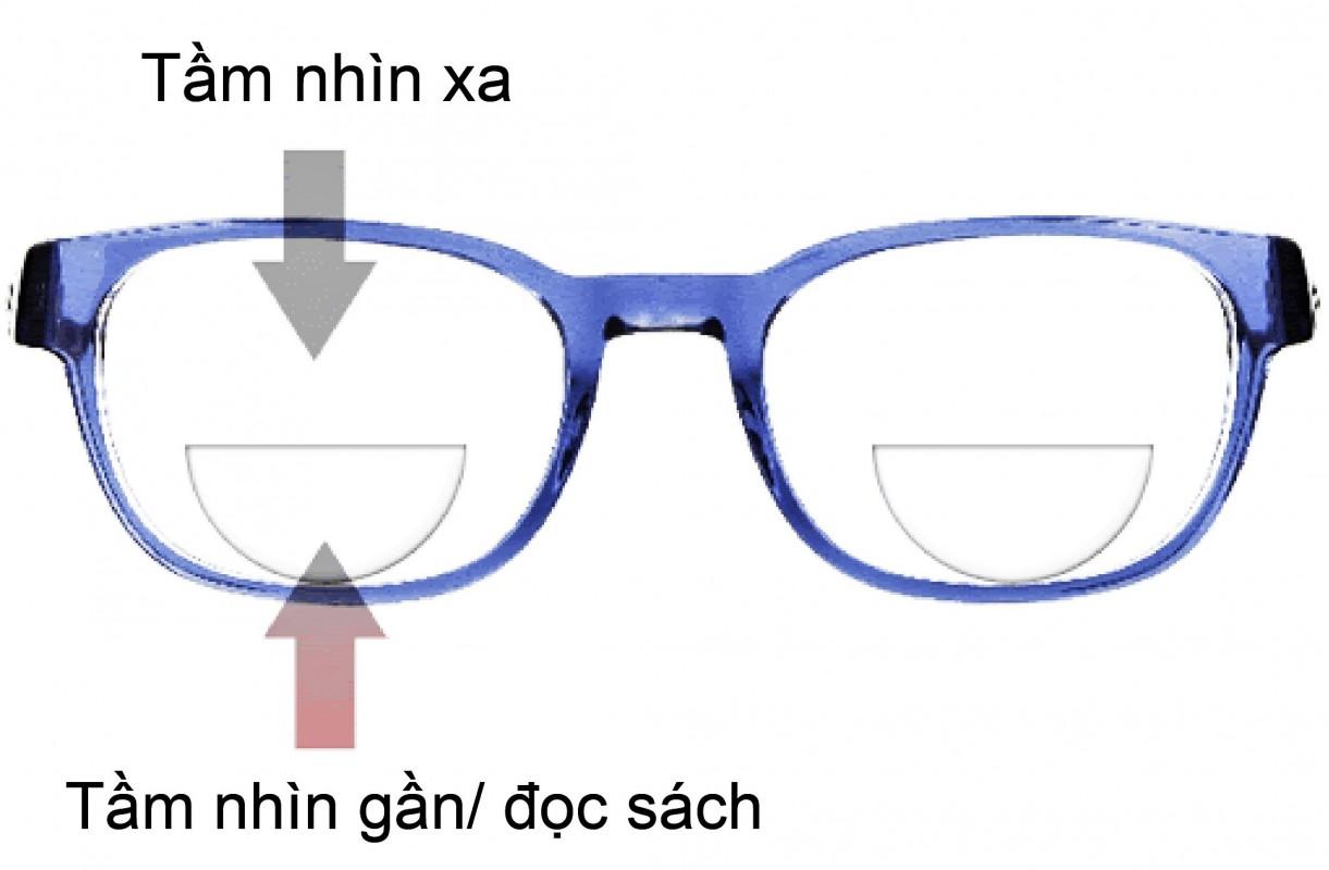 2 tròng, hai tròng, hai trong, 2 trong, các loại tròng kính cận, cac loai trong kinh can, cac loai trong kinh, các loại tròng kính, tròng kính