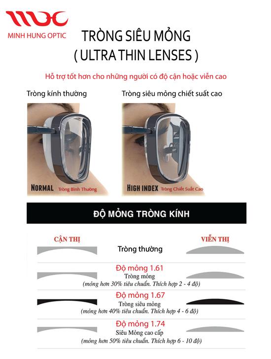 tròng kính mỏng, tròng siêu mỏng, trong sieu mong, tròng kính siêu mỏng, trong kinh sieu mong, ultra thin lenses, tròng kính mỏng, các loại tròng kính cận, các loại tròng kính, tròng kính, các loại mắt kính cận thị